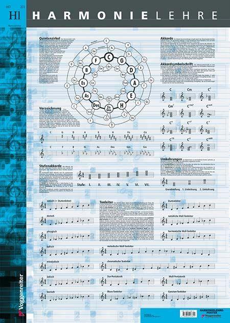 Poster Harmonielehre DIN A1 von Bessler & Opgenoorth Voggenreiter 0381