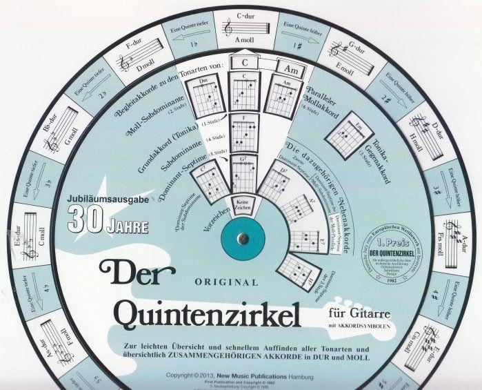 Der Quintenzirkel FÜR GITARRE / GRÜN zur leichten Übersicht SIEVERTSEN NMP 0002